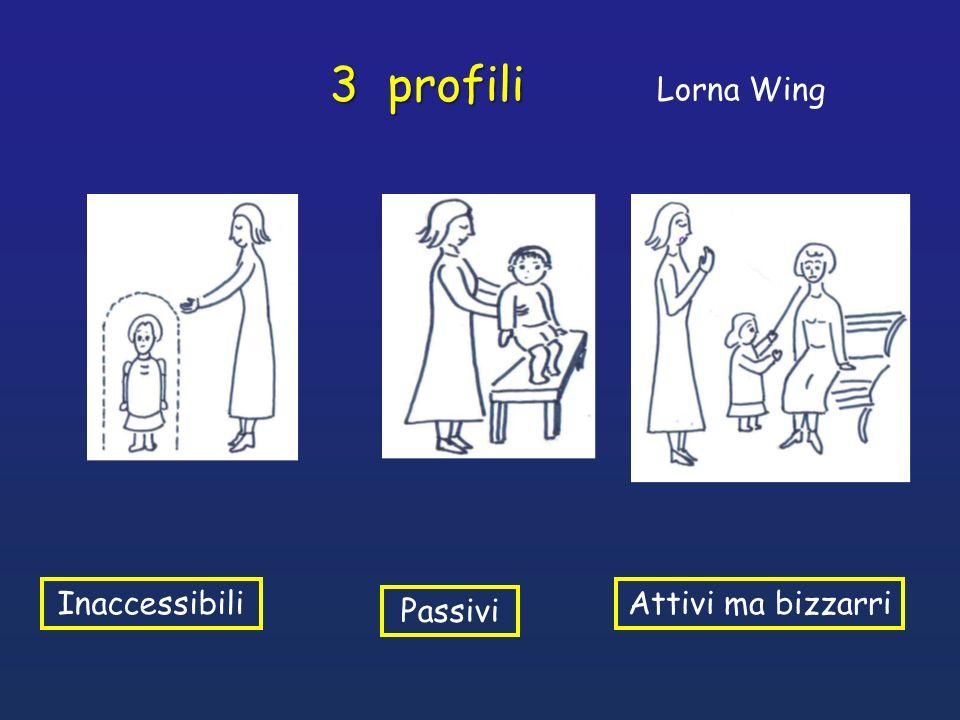 3 profili Inaccessibili Passivi Attivi ma bizzarri Lorna Wing