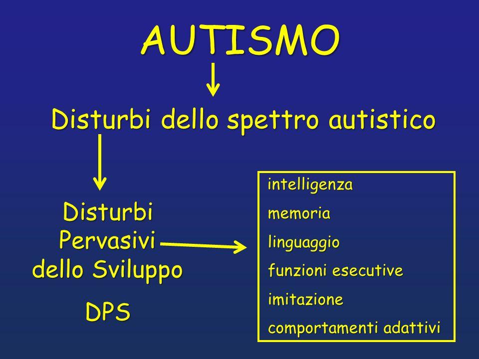 AUTISMO Disturbi dello spettro autistico Disturbi Pervasivi dello Sviluppo DPS intelligenza memoria memoria linguaggio linguaggio funzioni esecutive f