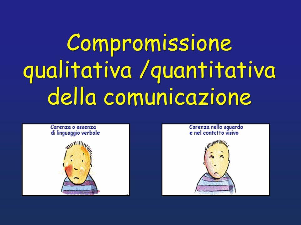 Compromissione qualitativa /quantitativa della comunicazione