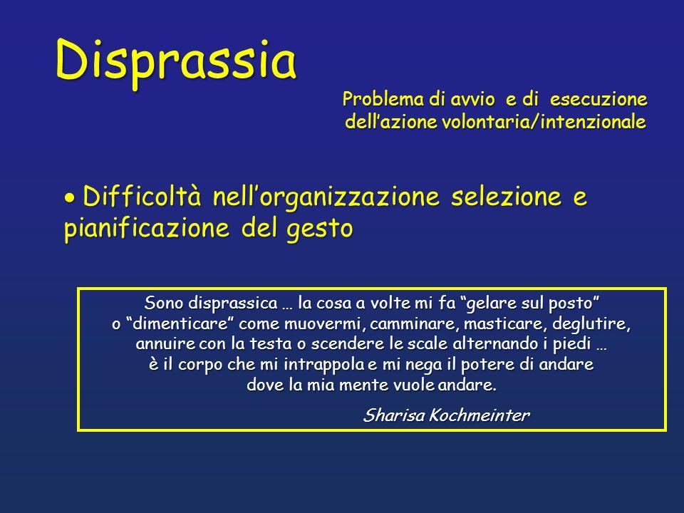 Problema di avvio e di esecuzione dellazione volontaria/intenzionale Difficoltà nellorganizzazione selezione e pianificazione del gesto Difficoltà nel