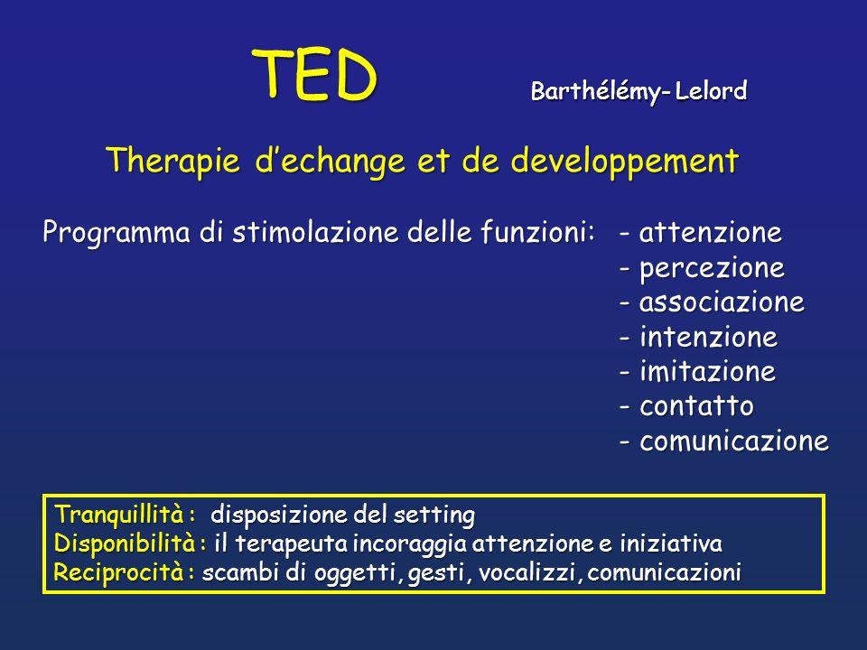 Therapie dechange et de developpement Tranquillità : disposizione del setting Disponibilità : il terapeuta incoraggia attenzione e iniziativa Reciproc