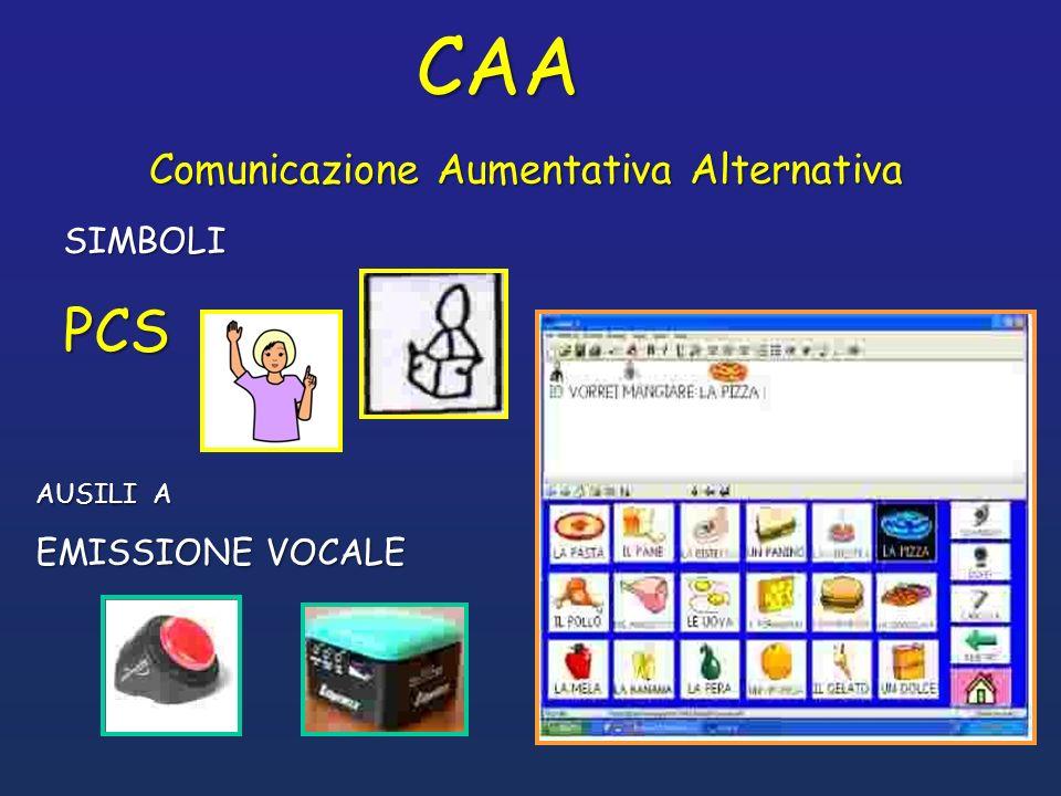 SIMBOLI SIMBOLI AUSILI A EMISSIONE VOCALE Comunicazione Aumentativa Alternativa CAA PCS