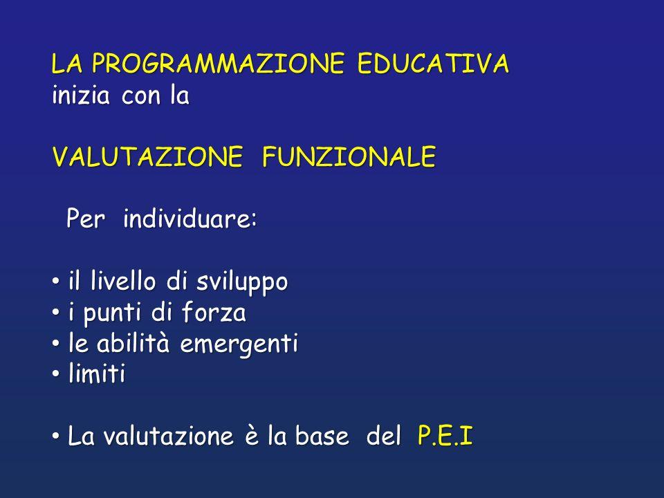 LA PROGRAMMAZIONE EDUCATIVA inizia con la VALUTAZIONE FUNZIONALE Per individuare: Per individuare: il livello di sviluppo il livello di sviluppo i pun