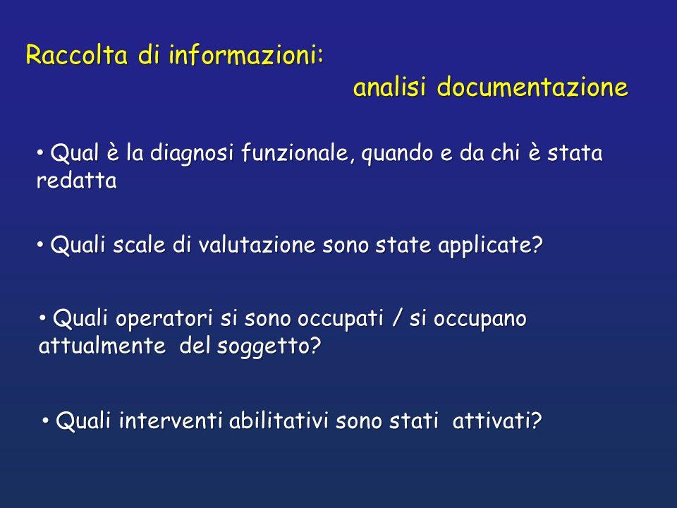 Raccolta di informazioni: analisi documentazione analisi documentazione Qual è la diagnosi funzionale, quando e da chi è stata redatta Qual è la diagn