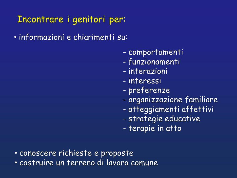- comportamenti - funzionamenti - interazioni - interessi - preferenze - organizzazione familiare - atteggiamenti affettivi - strategie educative - te
