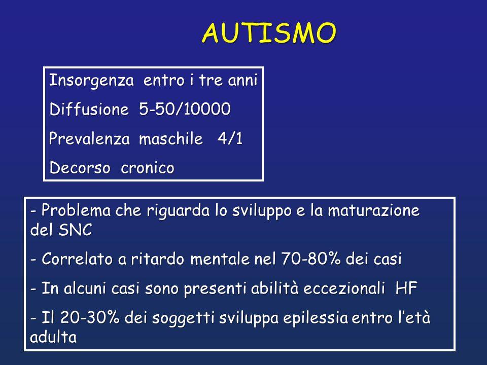 AUTISMO Insorgenza entro i tre anni Diffusione 5-50/10000 Prevalenza maschile 4/1 Decorso cronico - Problema che riguarda lo sviluppo e la maturazione