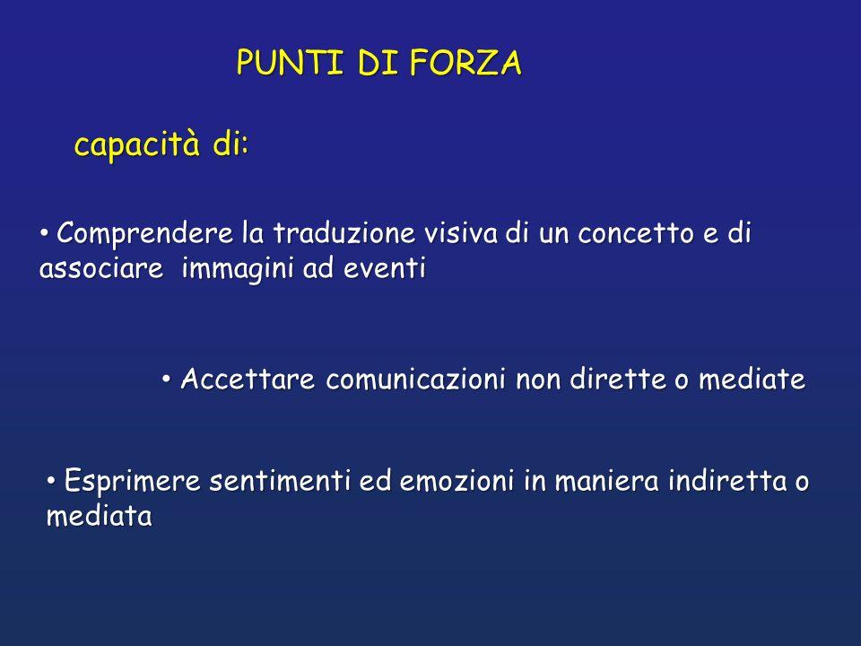 Comprendere la traduzione visiva di un concetto e di associare immagini ad eventi Comprendere la traduzione visiva di un concetto e di associare immag