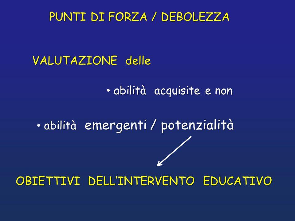 VALUTAZIONE delle abilità acquisite e non abilità acquisite e non abilità emergenti / potenzialità OBIETTIVI DELLINTERVENTO EDUCATIVO OBIETTIVI DELLIN