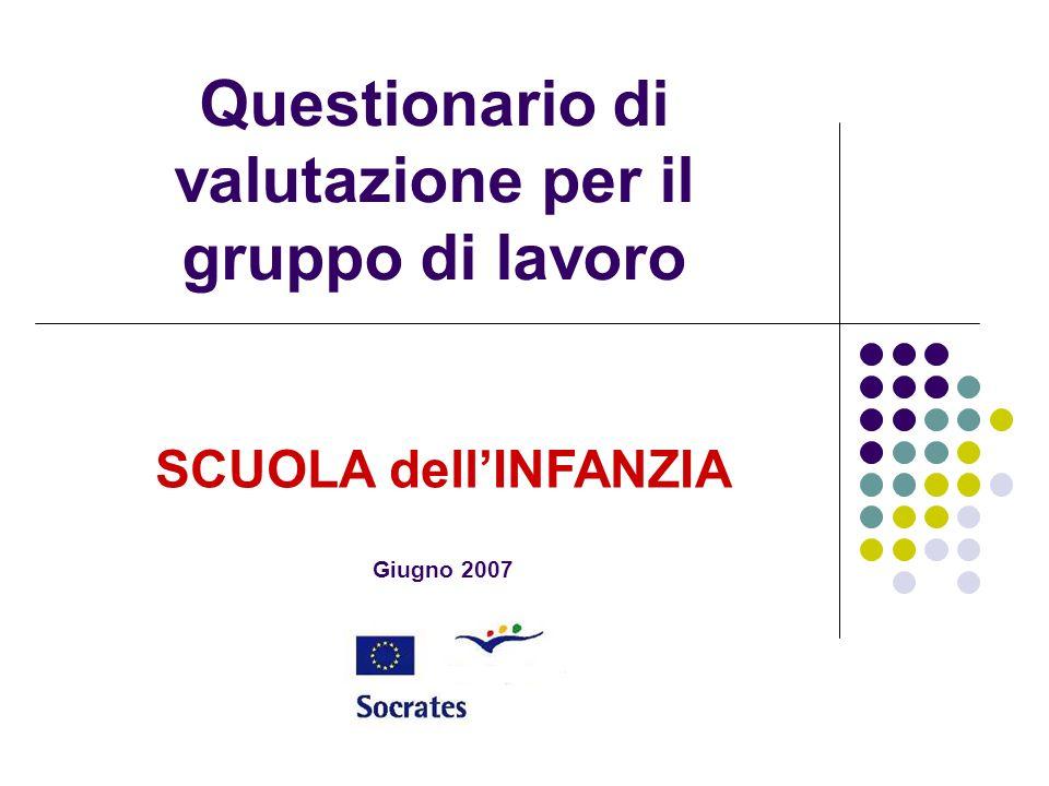 Questionario di valutazione per il gruppo di lavoro SCUOLA dellINFANZIA Giugno 2007