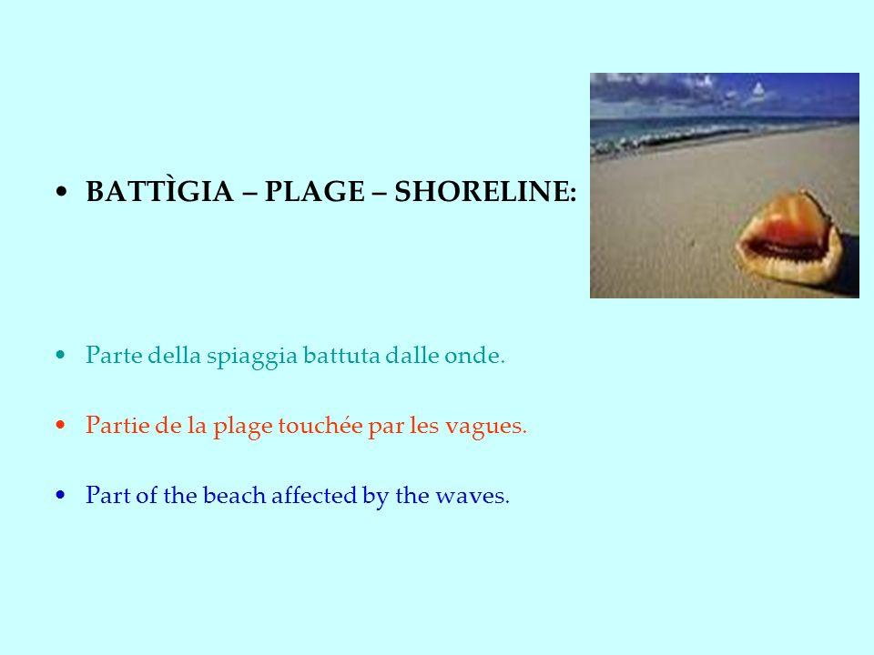 BATTÌGIA – PLAGE – SHORELINE: Parte della spiaggia battuta dalle onde.