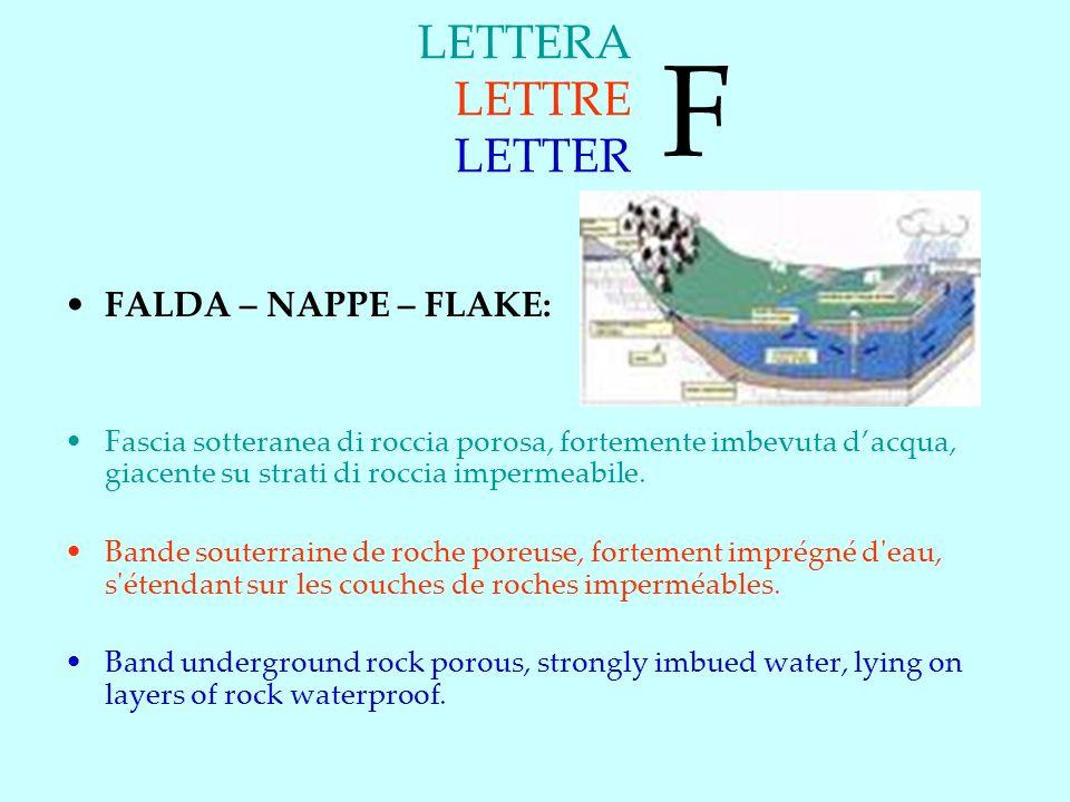 LETTERA LETTRE LETTER FALDA – NAPPE – FLAKE: Fascia sotteranea di roccia porosa, fortemente imbevuta dacqua, giacente su strati di roccia impermeabile.