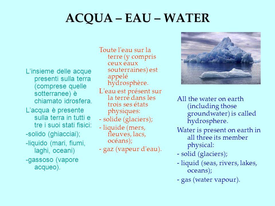 ACQUA – EAU – WATER Linsieme delle acque presenti sulla terra (comprese quelle sotterranee) è chiamato idrosfera.