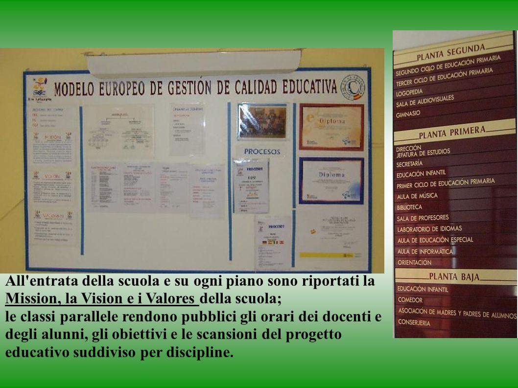 All entrata della scuola e su ogni piano sono riportati la Mission, la Vision e i Valores della scuola; le classi parallele rendono pubblici gli orari dei docenti e degli alunni, gli obiettivi e le scansioni del progetto educativo suddiviso per discipline.