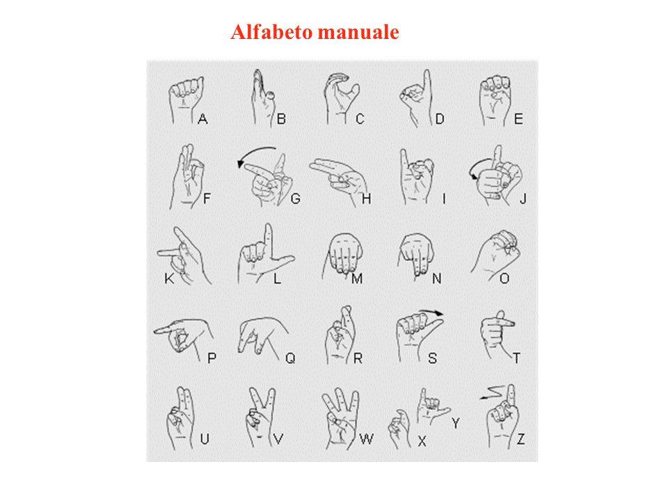 Alfabeto manuale
