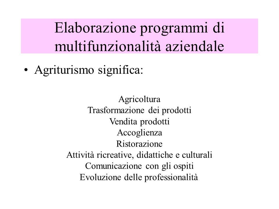 Elaborazione programmi di multifunzionalità aziendale Agriturismo significa: Agricoltura Trasformazione dei prodotti Vendita prodotti Accoglienza Rist
