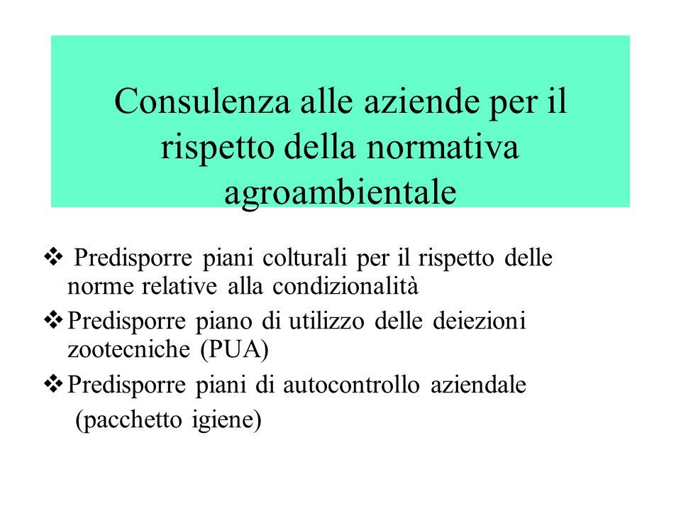 Consulenza alle aziende per il rispetto della normativa agroambientale Predisporre piani colturali per il rispetto delle norme relative alla condizion