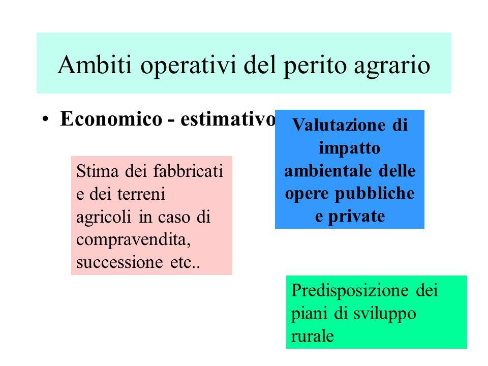 Ambiti operativi del perito agrario Economico - estimativo Stima dei fabbricati e dei terreni agricoli in caso di compravendita, successione etc.. Val