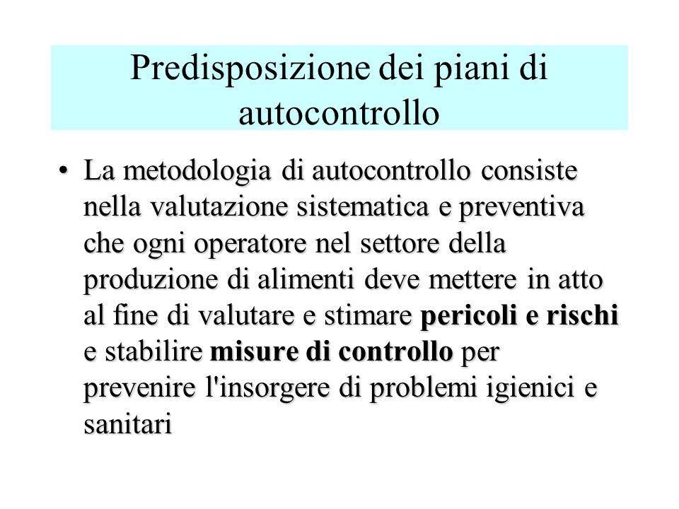 Predisposizione dei piani di autocontrollo La metodologia di autocontrollo consiste nella valutazione sistematica e preventiva che ogni operatore nel