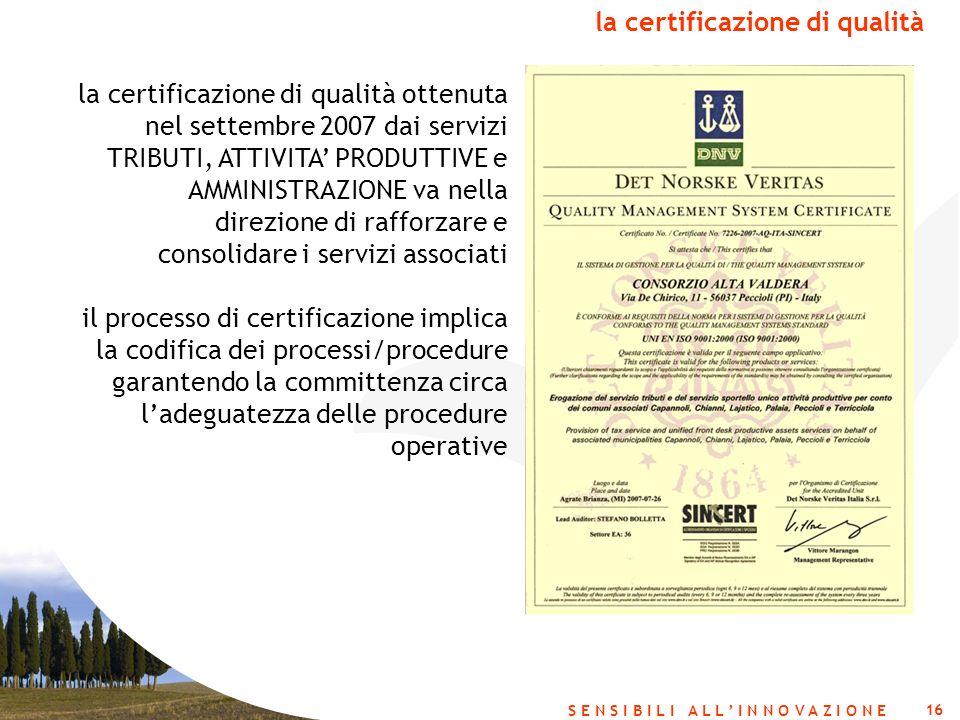 16 S E N S I B I L I A L L I N N O V A Z I O N E la certificazione di qualità la certificazione di qualità ottenuta nel settembre 2007 dai servizi TRIBUTI, ATTIVITA PRODUTTIVE e AMMINISTRAZIONE va nella direzione di rafforzare e consolidare i servizi associati il processo di certificazione implica la codifica dei processi/procedure garantendo la committenza circa ladeguatezza delle procedure operative