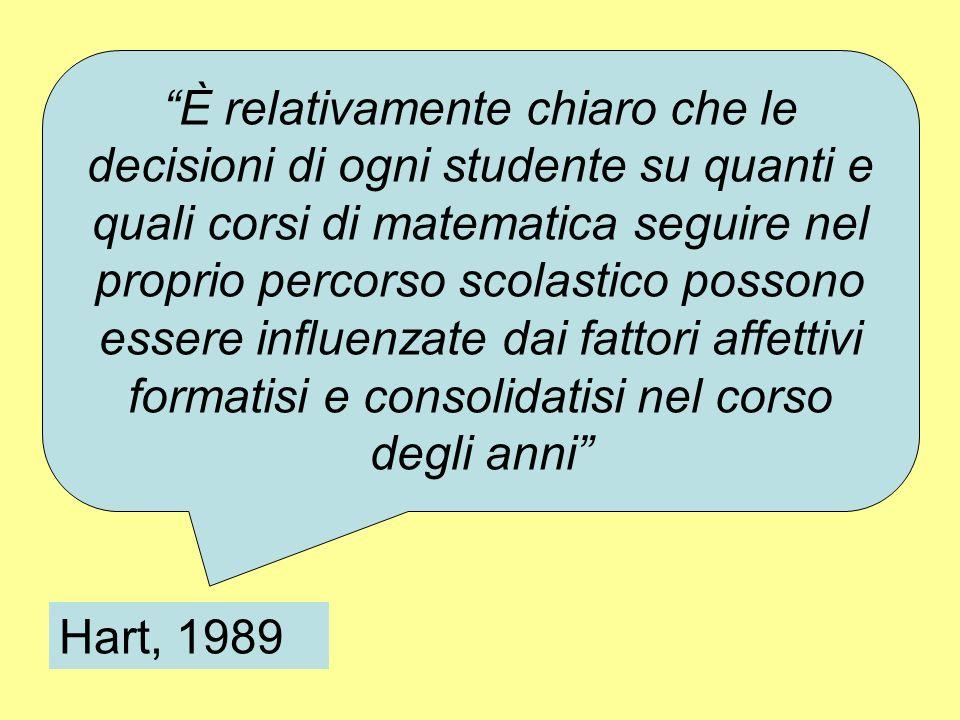 Hart, 1989 È relativamente chiaro che le decisioni di ogni studente su quanti e quali corsi di matematica seguire nel proprio percorso scolastico possono essere influenzate dai fattori affettivi formatisi e consolidatisi nel corso degli anni