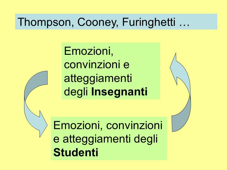 Emozioni, convinzioni e atteggiamenti degli Studenti Emozioni, convinzioni e atteggiamenti degli Insegnanti Thompson, Cooney, Furinghetti …
