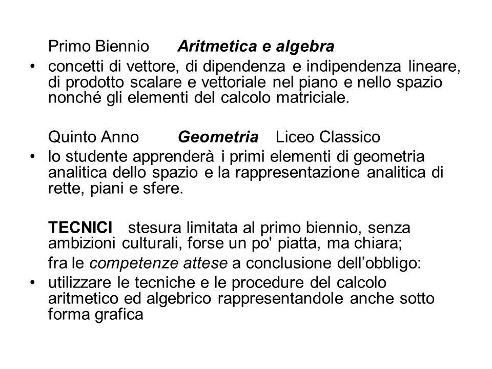 Primo BiennioAritmetica e algebra concetti di vettore, di dipendenza e indipendenza lineare, di prodotto scalare e vettoriale nel piano e nello spazio nonché gli elementi del calcolo matriciale.