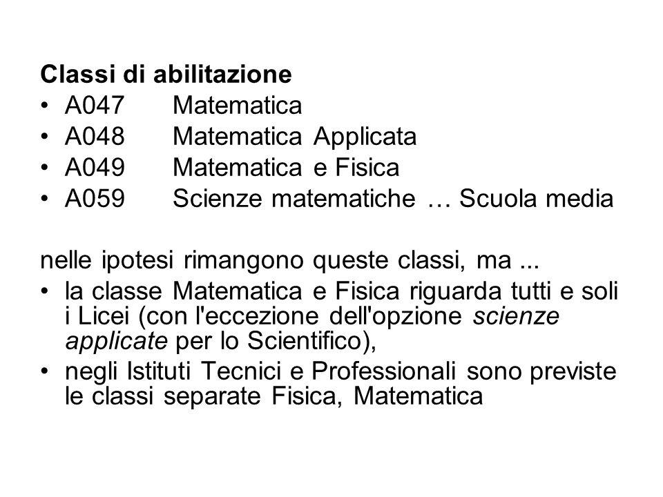 Classi di abilitazione A047Matematica A048Matematica Applicata A049Matematica e Fisica A059Scienze matematiche … Scuola media nelle ipotesi rimangono queste classi, ma...