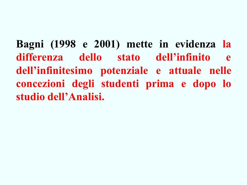 Bagni (1998 e 2001) mette in evidenza la differenza dello stato dellinfinito e dellinfinitesimo potenziale e attuale nelle concezioni degli studenti prima e dopo lo studio dellAnalisi.