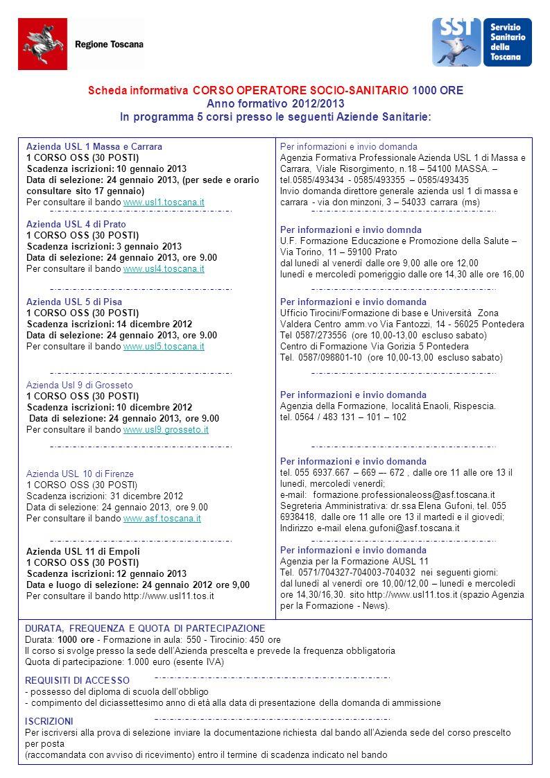 Scheda informativa CORSO OPERATORE SOCIO-SANITARIO 1000 ORE Anno formativo 2012/2013 In programma 5 corsi presso le seguenti Aziende Sanitarie: Aziend