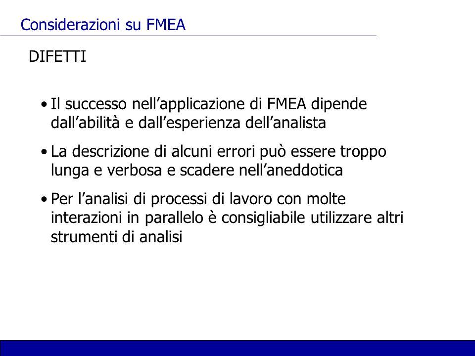 Considerazioni su FMEA DIFETTI Il successo nellapplicazione di FMEA dipende dallabilità e dallesperienza dellanalista La descrizione di alcuni errori