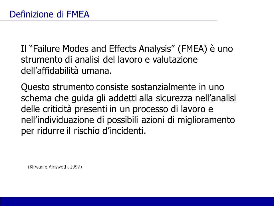 Il Failure Modes and Effects Analysis (FMEA) è uno strumento di analisi del lavoro e valutazione dellaffidabilità umana. Questo strumento consiste sos