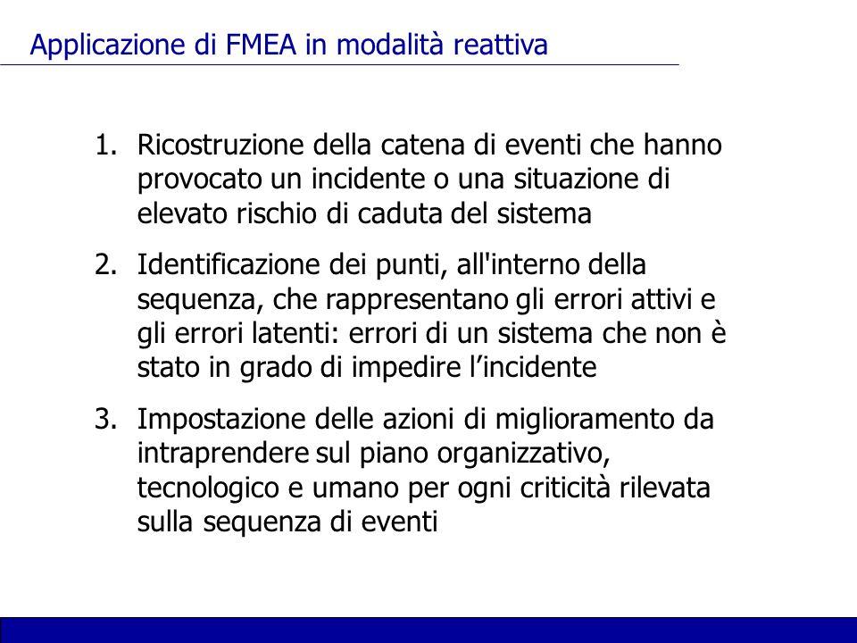 Applicazione di FMEA in modalità reattiva 1.Ricostruzione della catena di eventi che hanno provocato un incidente o una situazione di elevato rischio