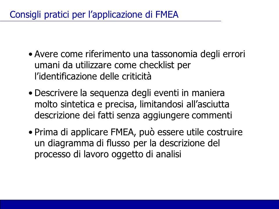 Consigli pratici per lapplicazione di FMEA Avere come riferimento una tassonomia degli errori umani da utilizzare come checklist per lidentificazione