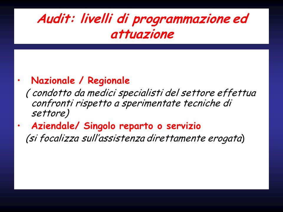 Audit: livelli di programmazione ed attuazione Nazionale / Regionale ( condotto da medici specialisti del settore effettua confronti rispetto a sperim