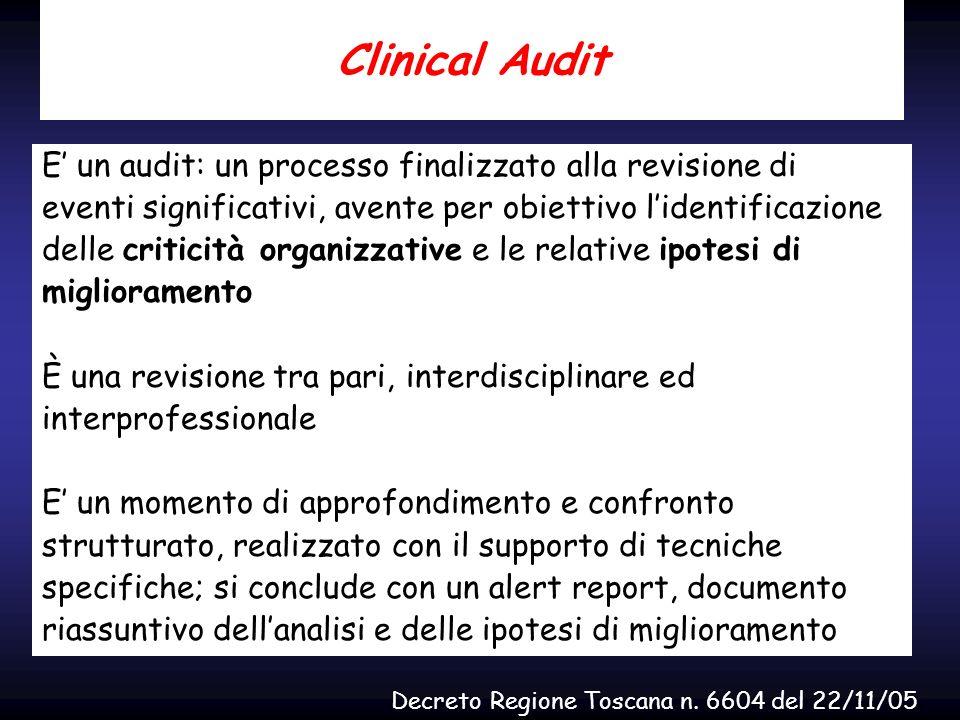 Clinical Audit E un audit: un processo finalizzato alla revisione di eventi significativi, avente per obiettivo lidentificazione delle criticità organ