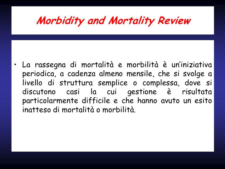 Morbidity and Mortality Review La rassegna di mortalità e morbilità è uniniziativa periodica, a cadenza almeno mensile, che si svolge a livello di str