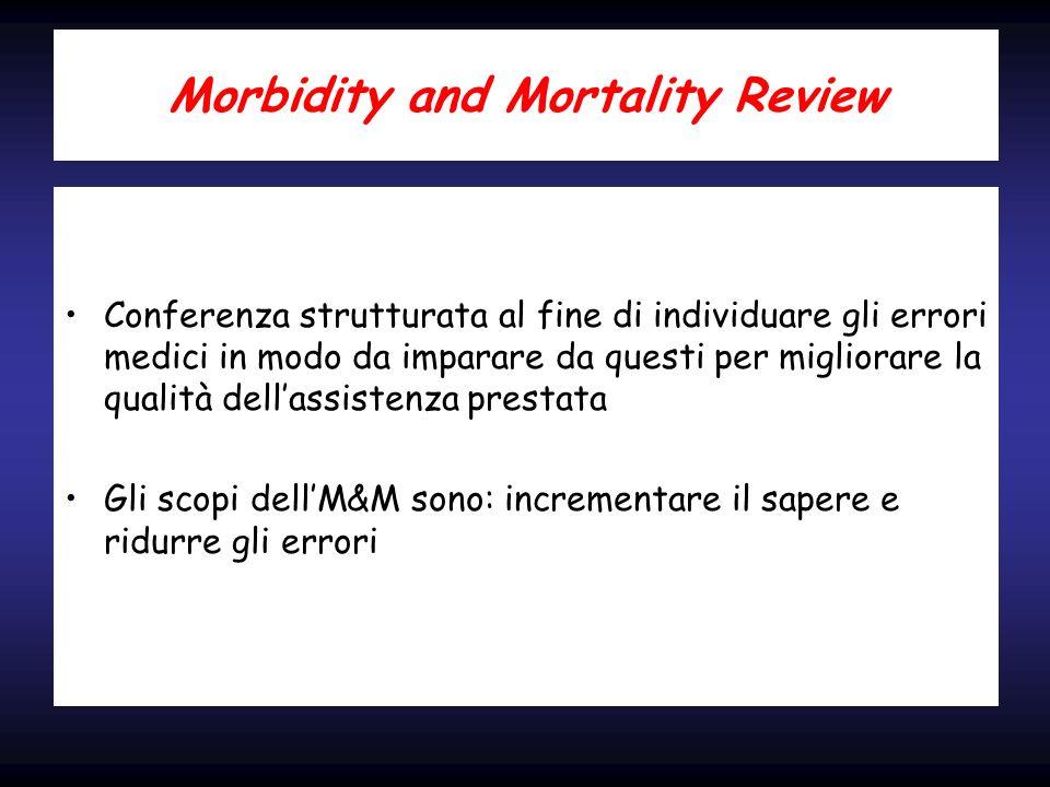 Morbidity and Mortality Review Conferenza strutturata al fine di individuare gli errori medici in modo da imparare da questi per migliorare la qualità