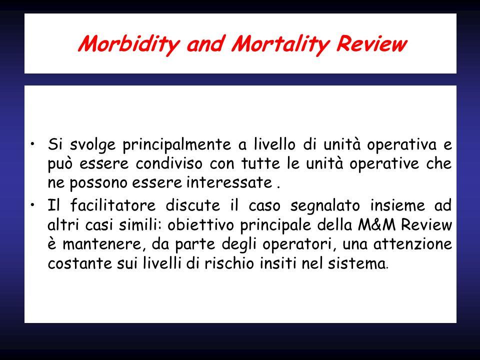 Morbidity and Mortality Review Si svolge principalmente a livello di unità operativa e può essere condiviso con tutte le unità operative che ne posson