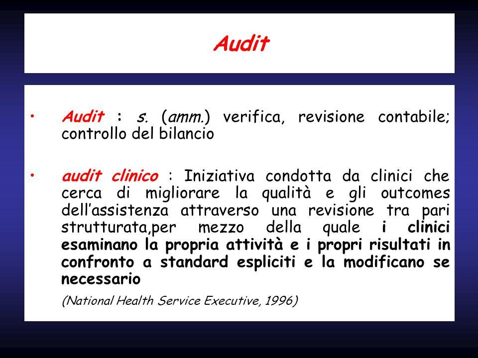 Audit Audit : s. (amm.) verifica, revisione contabile; controllo del bilancio audit clinico : Iniziativa condotta da clinici che cerca di migliorare l