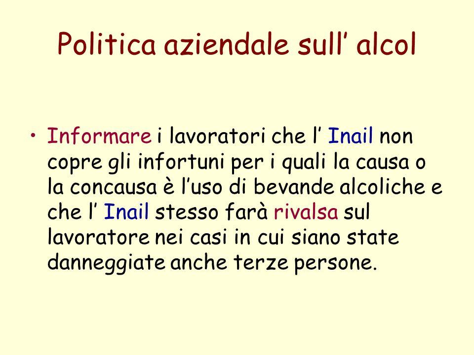 Politica aziendale sull alcol Informare i lavoratori che l Inail non copre gli infortuni per i quali la causa o la concausa è luso di bevande alcolich