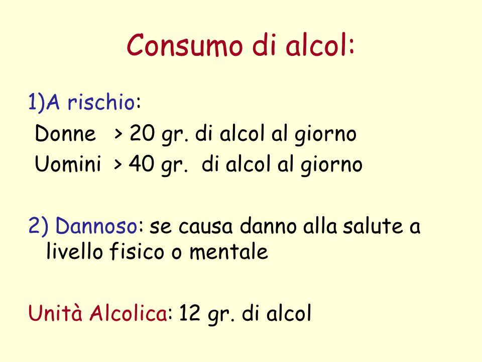Consumo di alcol: 1)A rischio: Donne > 20 gr. di alcol al giorno Uomini > 40 gr. di alcol al giorno 2) Dannoso: se causa danno alla salute a livello f