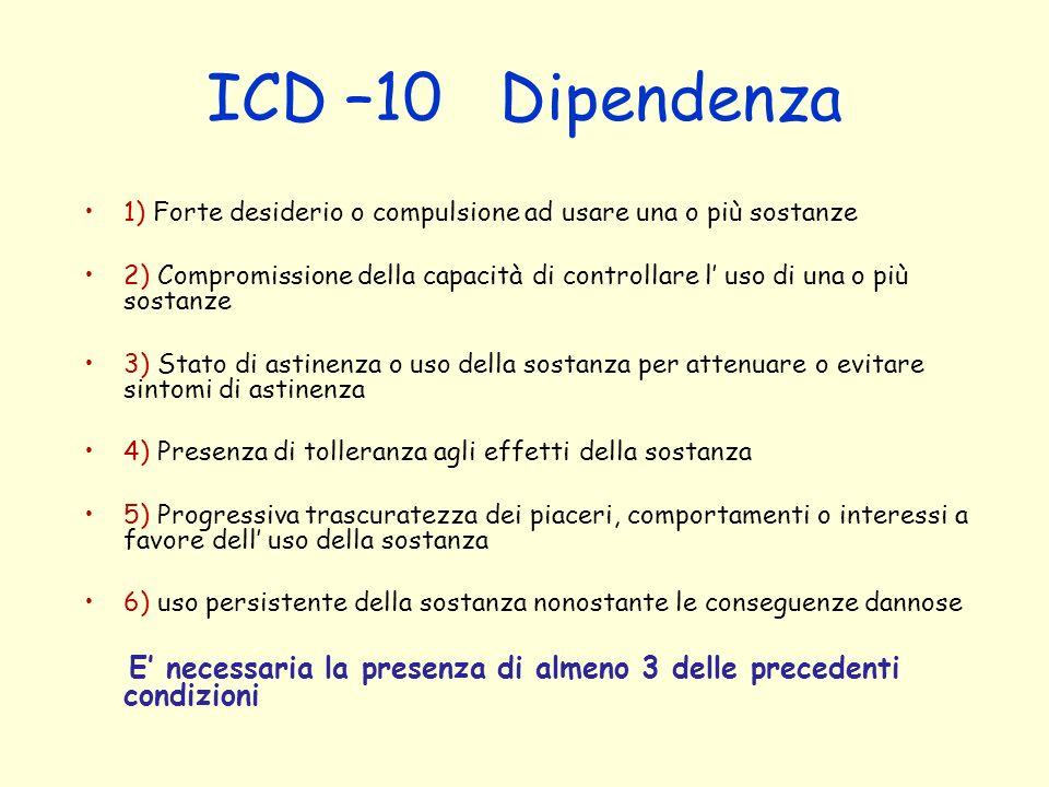 ICD –10 Dipendenza 1) Forte desiderio o compulsione ad usare una o più sostanze 2) Compromissione della capacità di controllare l uso di una o più sos