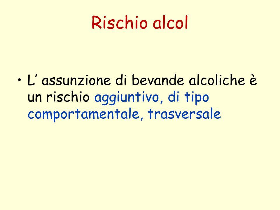 Rischio alcol L assunzione di bevande alcoliche è un rischio aggiuntivo, di tipo comportamentale, trasversale