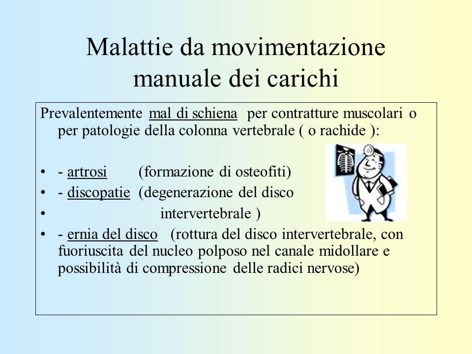 Malattie da movimentazione manuale dei carichi Prevalentemente mal di schiena per contratture muscolari o per patologie della colonna vertebrale ( o r