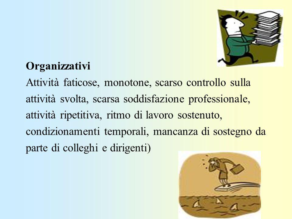 Organizzativi Attività faticose, monotone, scarso controllo sulla attività svolta, scarsa soddisfazione professionale, attività ripetitiva, ritmo di l