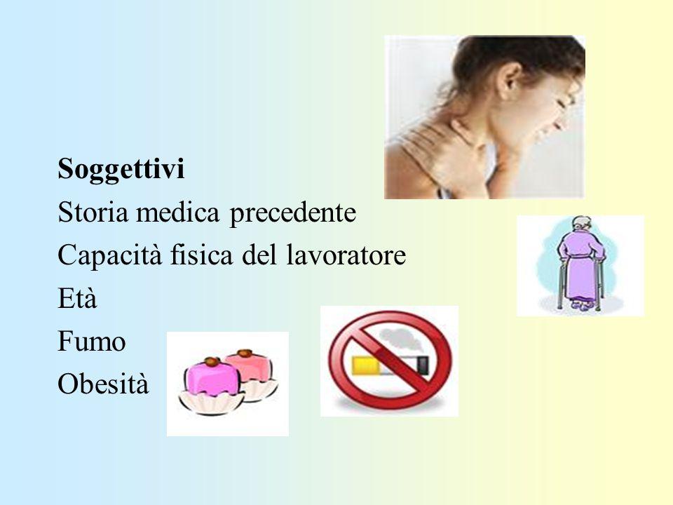 Soggettivi Storia medica precedente Capacità fisica del lavoratore Età Fumo Obesità