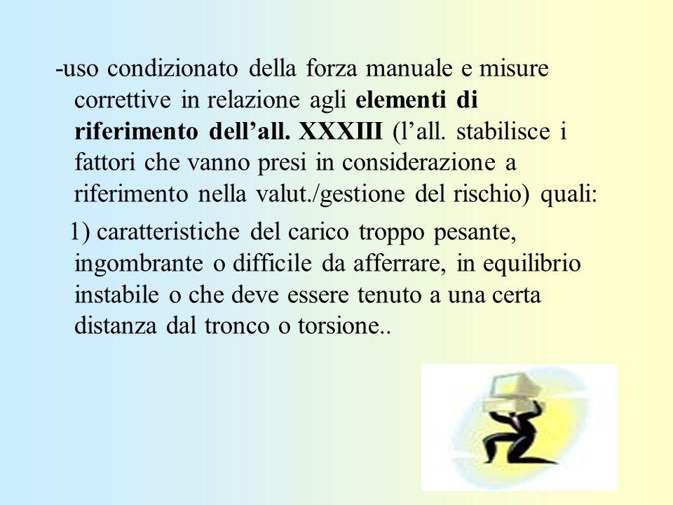 -uso condizionato della forza manuale e misure correttive in relazione agli elementi di riferimento dellall. XXXIII (lall. stabilisce i fattori che va