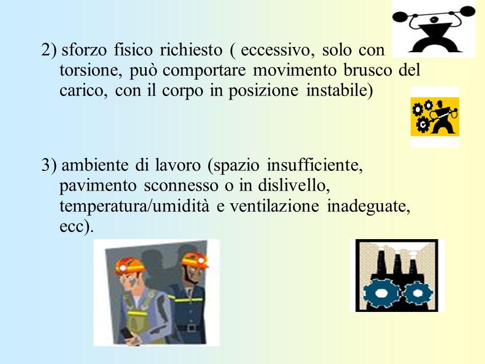 2) sforzo fisico richiesto ( eccessivo, solo con torsione, può comportare movimento brusco del carico, con il corpo in posizione instabile) 3) ambient