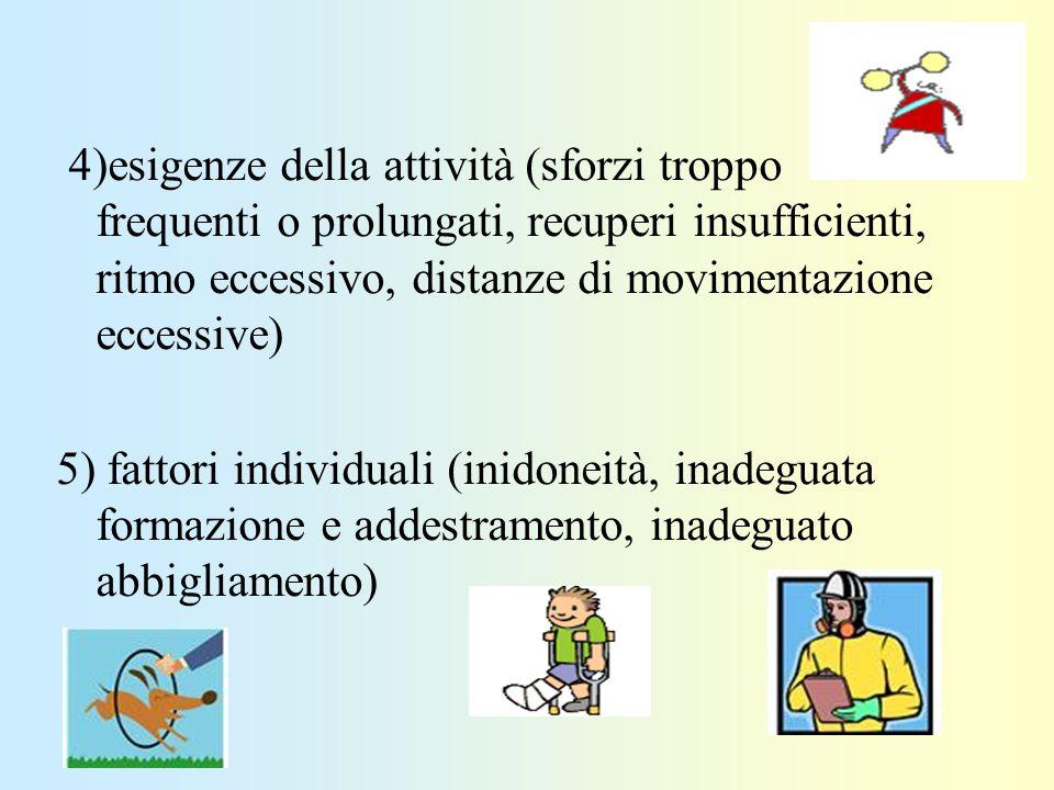 4)esigenze della attività (sforzi troppo frequenti o prolungati, recuperi insufficienti, ritmo eccessivo, distanze di movimentazione eccessive) 5) fat