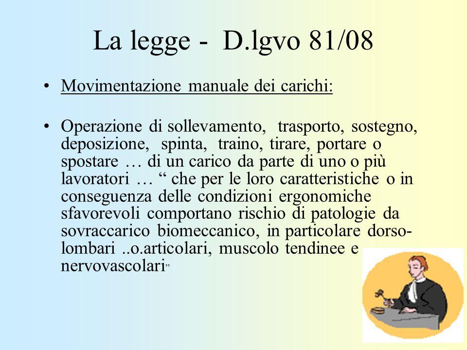 La legge - D.lgvo 81/08 Movimentazione manuale dei carichi: Operazione di sollevamento, trasporto, sostegno, deposizione, spinta, traino, tirare, port